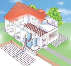 ground-source-heat-pump