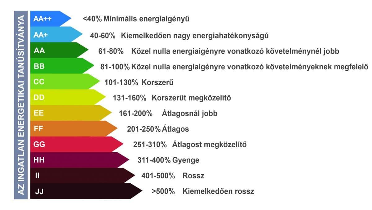 energetikai_skala_ok_2015-01