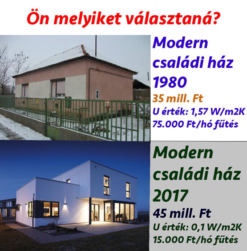 családi-ház-építés-ár-